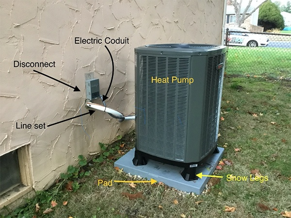 Common heat-pump installation items
